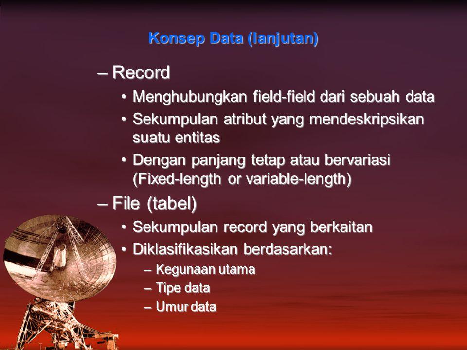 –Record Menghubungkan field-field dari sebuah dataMenghubungkan field-field dari sebuah data Sekumpulan atribut yang mendeskripsikan suatu entitasSekumpulan atribut yang mendeskripsikan suatu entitas Dengan panjang tetap atau bervariasi (Fixed-length or variable-length)Dengan panjang tetap atau bervariasi (Fixed-length or variable-length) –File (tabel) Sekumpulan record yang berkaitanSekumpulan record yang berkaitan Diklasifikasikan berdasarkan:Diklasifikasikan berdasarkan: –Kegunaan utama –Tipe data –Umur data Konsep Data (lanjutan)