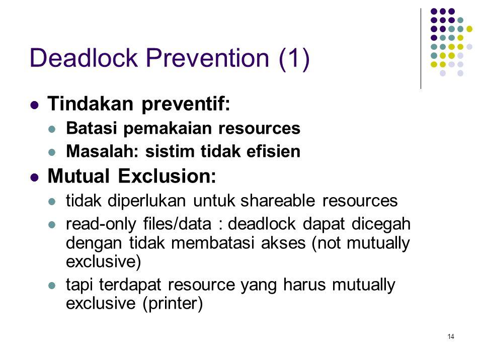 14 Deadlock Prevention (1) Tindakan preventif: Batasi pemakaian resources Masalah: sistim tidak efisien Mutual Exclusion: tidak diperlukan untuk shareable resources read-only files/data : deadlock dapat dicegah dengan tidak membatasi akses (not mutually exclusive) tapi terdapat resource yang harus mutually exclusive (printer)