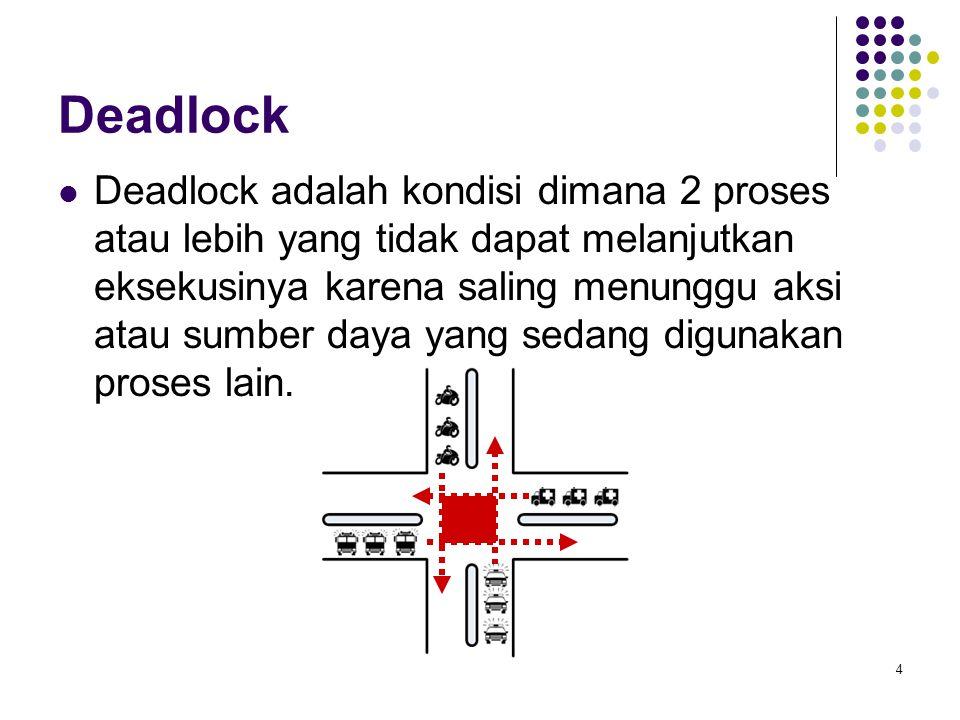 4 Deadlock Deadlock adalah kondisi dimana 2 proses atau lebih yang tidak dapat melanjutkan eksekusinya karena saling menunggu aksi atau sumber daya yang sedang digunakan proses lain.