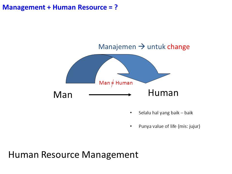 Man = Human Man Human Selalu hal yang baik – baik Punya value of life (mis: jujur) Manajemen  untuk change Human Resource Management Management + Hum