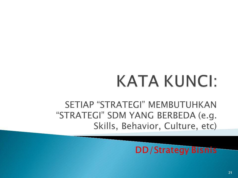 """SETIAP """"STRATEGI"""" MEMBUTUHKAN """"STRATEGI"""" SDM YANG BERBEDA (e.g. Skills, Behavior, Culture, etc) DD/Strategy Bisnis 21"""