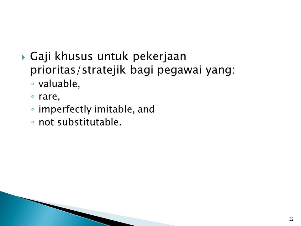  Gaji khusus untuk pekerjaan prioritas/stratejik bagi pegawai yang: ◦ valuable, ◦ rare, ◦ imperfectly imitable, and ◦ not substitutable. 32