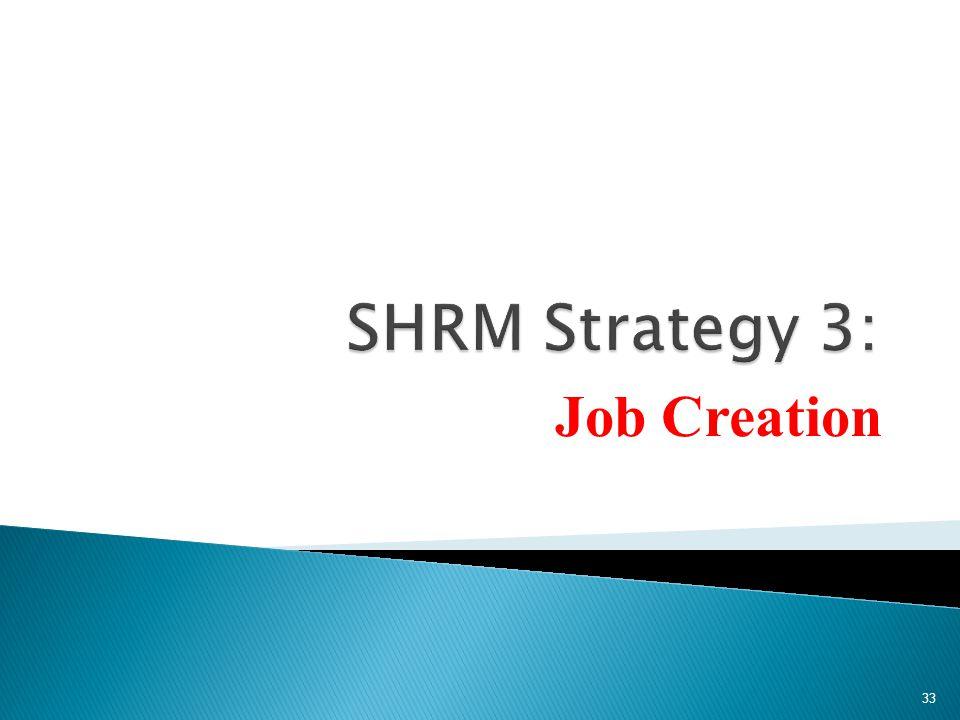 Job Creation 33