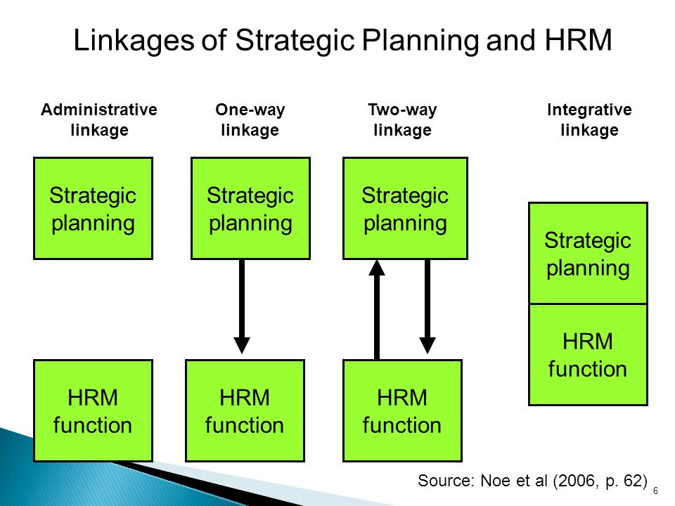 HR Workforce Competencies HR Practice HR Management Systems Operational Success Customer Success Financial Success Leadership & Workforce Behaviors Workforce Competencies Workforce Mind-set & Culture HR Success Workforce Success HR SCORECARD WORKFORCE SCORECARD BALANCED SCORECARD THE IMPACT OF HR & WORKFORCE STRATEGY ON BUSINESS STRATEGY EXECUTION Adapted from: Huselid et al (2005), p.7 47