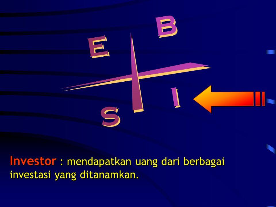 B B E E S S I I Business Owner : membuat sistem dan memiliki usaha yang menghasilkan uang.
