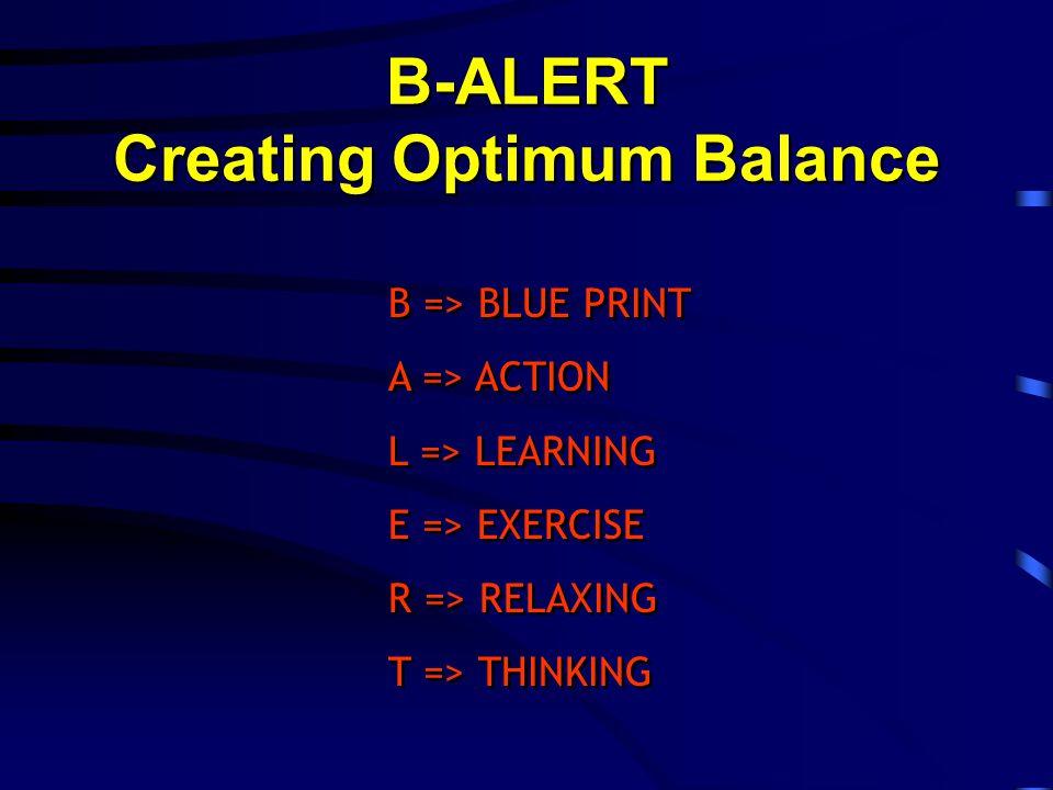 DEVELOP YOUR HABIT 1.SET YOUR FINANCIAL GOALS 2.DEVELOP YOUR PLAN 3.CONTROL OVER YOURSELF 4.CONTROL YOUR FINANCIAL STATEMENT 1.SET YOUR FINANCIAL GOALS 2.DEVELOP YOUR PLAN 3.CONTROL OVER YOURSELF 4.CONTROL YOUR FINANCIAL STATEMENT