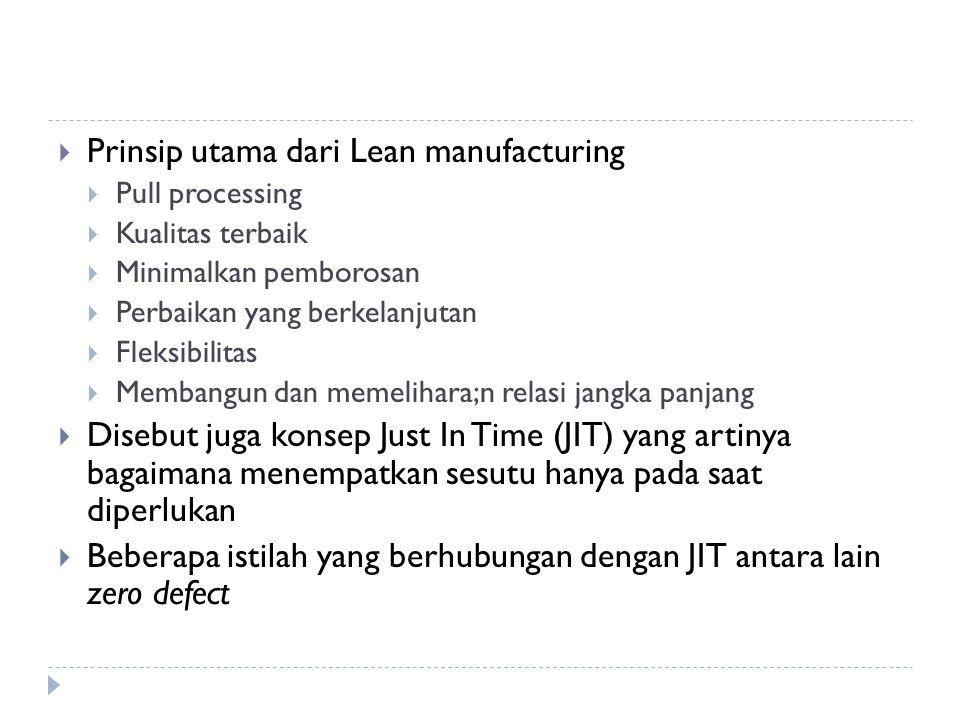  Prinsip utama dari Lean manufacturing  Pull processing  Kualitas terbaik  Minimalkan pemborosan  Perbaikan yang berkelanjutan  Fleksibilitas 