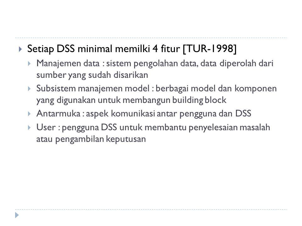  Setiap DSS minimal memilki 4 fitur [TUR-1998]  Manajemen data : sistem pengolahan data, data diperolah dari sumber yang sudah disarikan  Subsistem