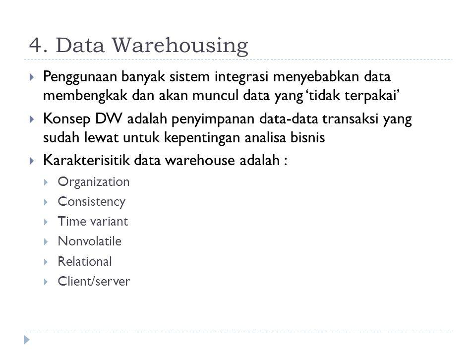 4. Data Warehousing  Penggunaan banyak sistem integrasi menyebabkan data membengkak dan akan muncul data yang 'tidak terpakai'  Konsep DW adalah pen