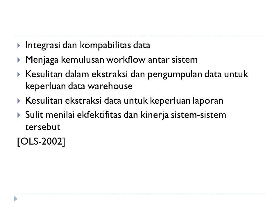  Integrasi dan kompabilitas data  Menjaga kemulusan workflow antar sistem  Kesulitan dalam ekstraksi dan pengumpulan data untuk keperluan data ware