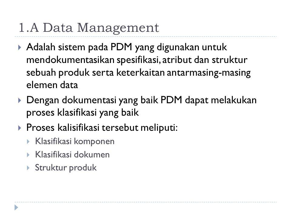 1.A Data Management  Adalah sistem pada PDM yang digunakan untuk mendokumentasikan spesifikasi, atribut dan struktur sebuah produk serta keterkaitan