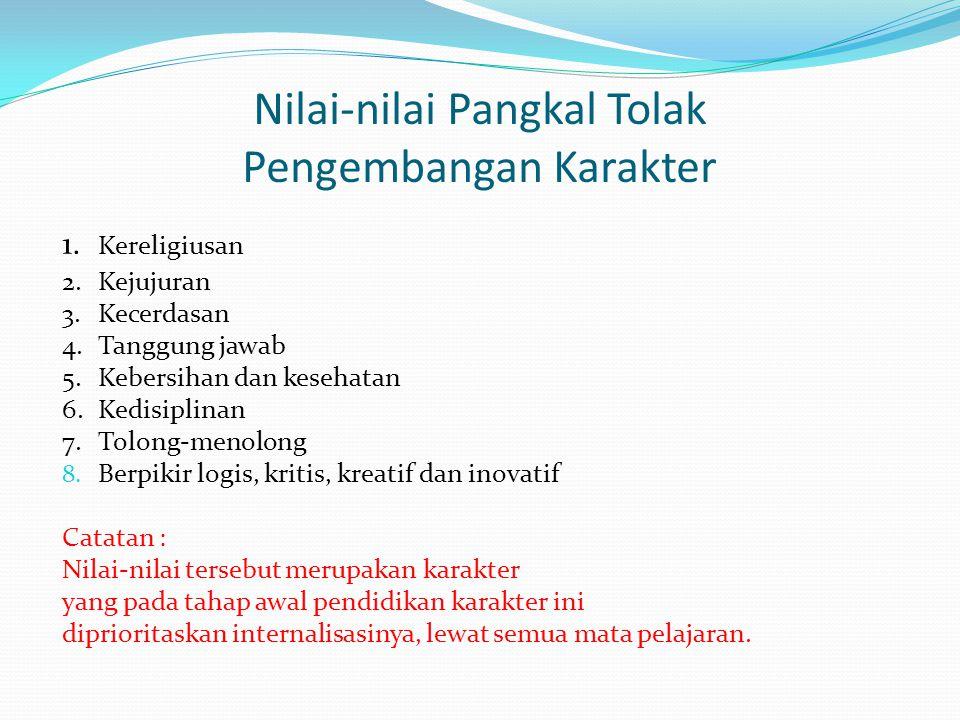 Nilai-nilai Pangkal Tolak Pengembangan Karakter 1. Kereligiusan 2.Kejujuran 3.Kecerdasan 4.Tanggung jawab 5.Kebersihan dan kesehatan 6.Kedisiplinan 7.