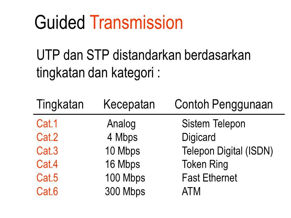 UTP dan STP distandarkan berdasarkan tingkatan dan kategori : Tingkatan Kecepatan Contoh Penggunaan Cat.1 AnalogSistem Telepon Cat.2 4 MbpsDigicard Ca