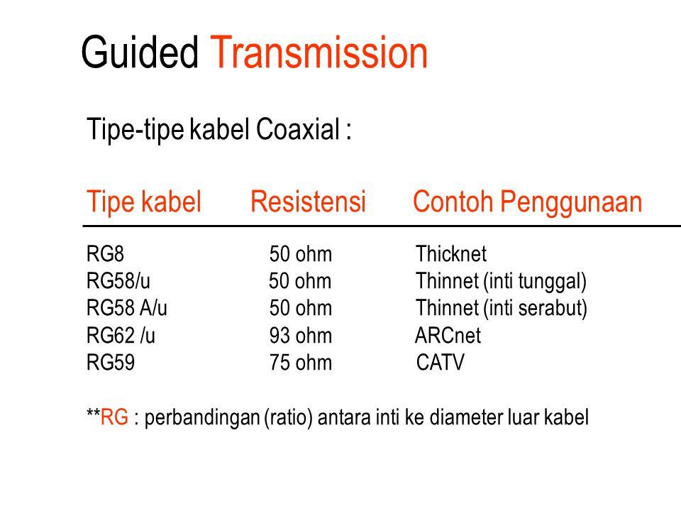 Tipe-tipe kabel Coaxial : Tipe kabel Resistensi Contoh Penggunaan RG8 50 ohm Thicknet RG58/u 50 ohm Thinnet (inti tunggal) RG58 A/u 50 ohm Thinnet (in