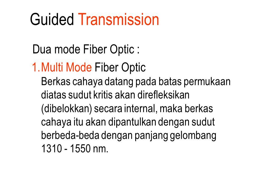 1.Multi Mode Fiber Optic Berkas cahaya datang pada batas permukaan diatas sudut kritis akan direfleksikan (dibelokkan) secara internal, maka berkas ca