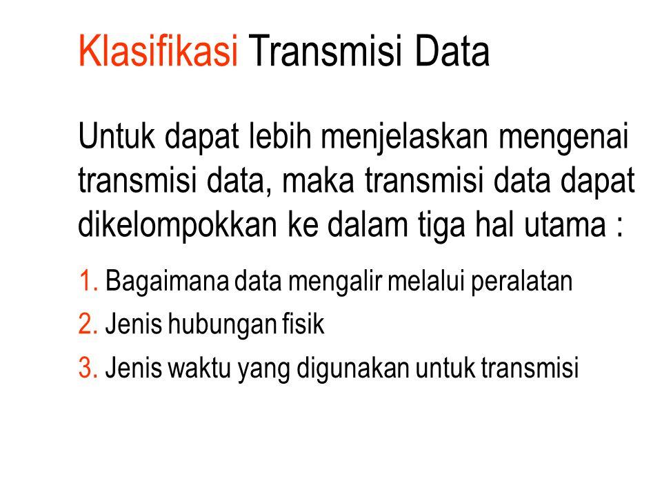Media Transmisi Data Berhasil atau tidaknya sebuah komunikasi data dapat dipengaruhi oleh : Media transmisi yang digunakan Kapasitas saluran transmisi Tipe dari saluran transmisi Kode transmisi yang digunakan Protokol Penanganan kesalahan transmisi