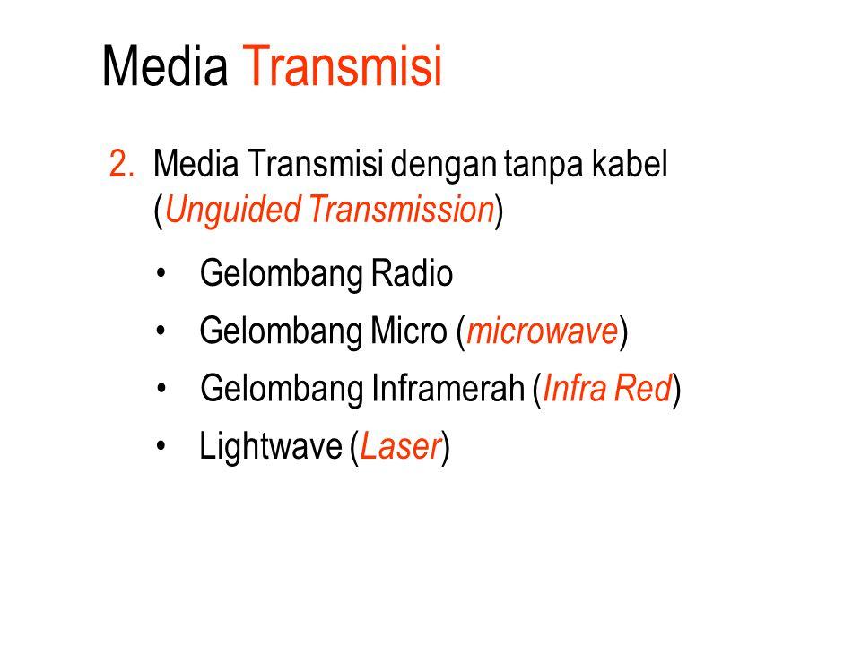 Media Transmisi 2. Media Transmisi dengan tanpa kabel ( Unguided Transmission ) Gelombang Radio Gelombang Micro ( microwave ) Gelombang Inframerah ( I
