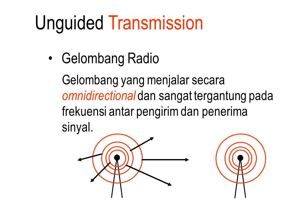 Unguided Transmission Gelombang Radio Gelombang yang menjalar secara omnidirectional dan sangat tergantung pada frekuensi antar pengirim dan penerima