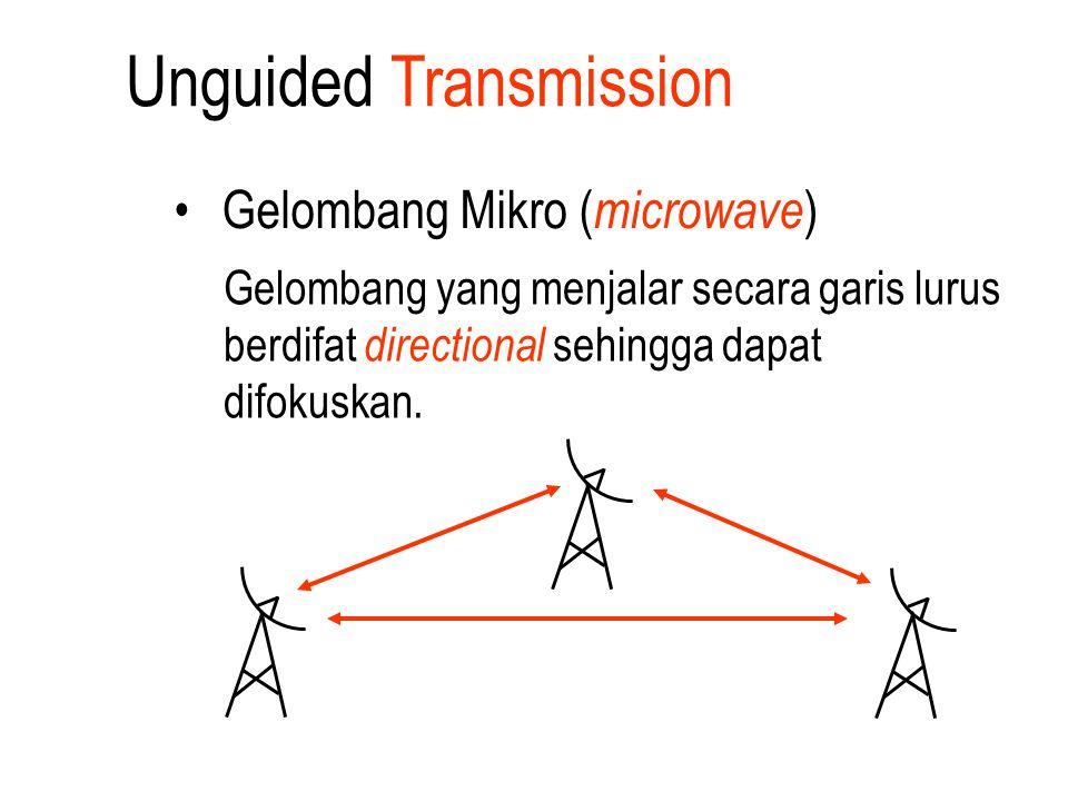 Unguided Transmission Gelombang Mikro ( microwave ) Gelombang yang menjalar secara garis lurus berdifat directional sehingga dapat difokuskan.