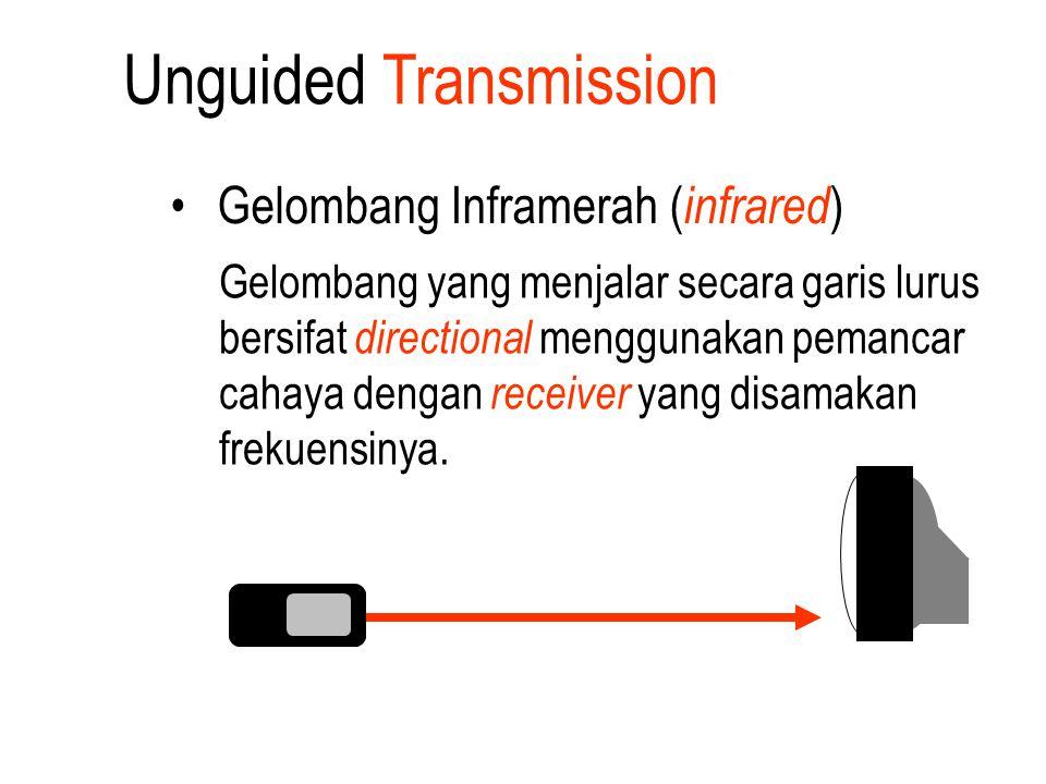 Unguided Transmission Gelombang Inframerah ( infrared ) Gelombang yang menjalar secara garis lurus bersifat directional menggunakan pemancar cahaya de