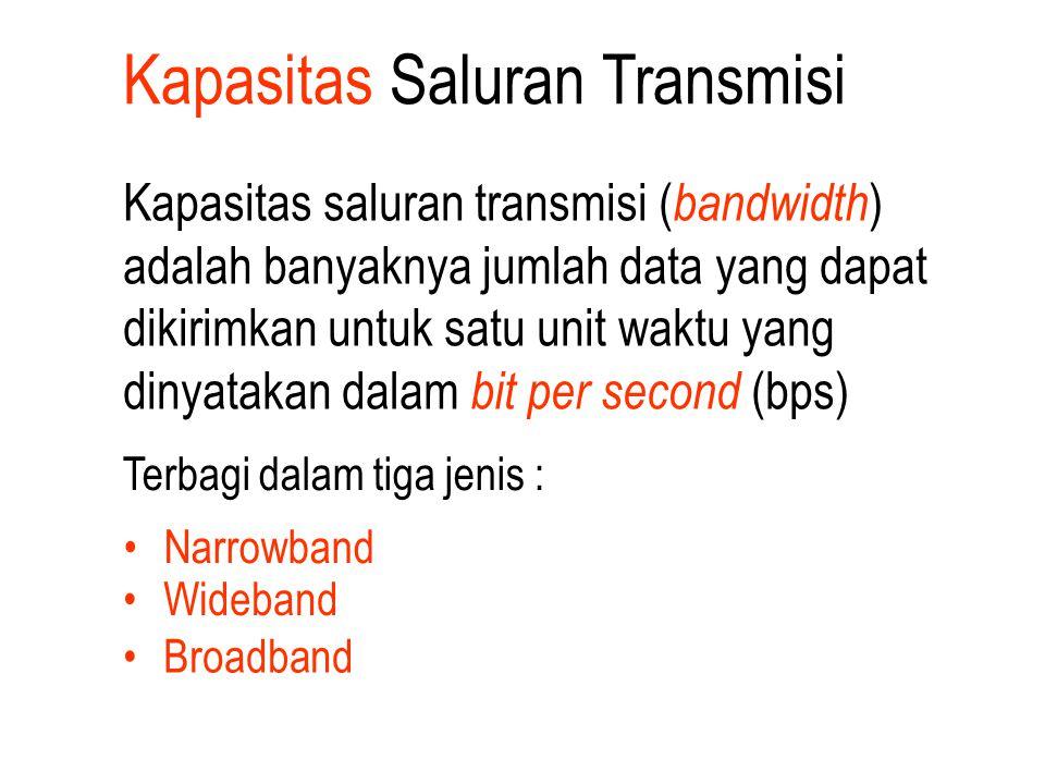 Kapasitas Saluran Transmisi Kapasitas saluran transmisi ( bandwidth ) adalah banyaknya jumlah data yang dapat dikirimkan untuk satu unit waktu yang di