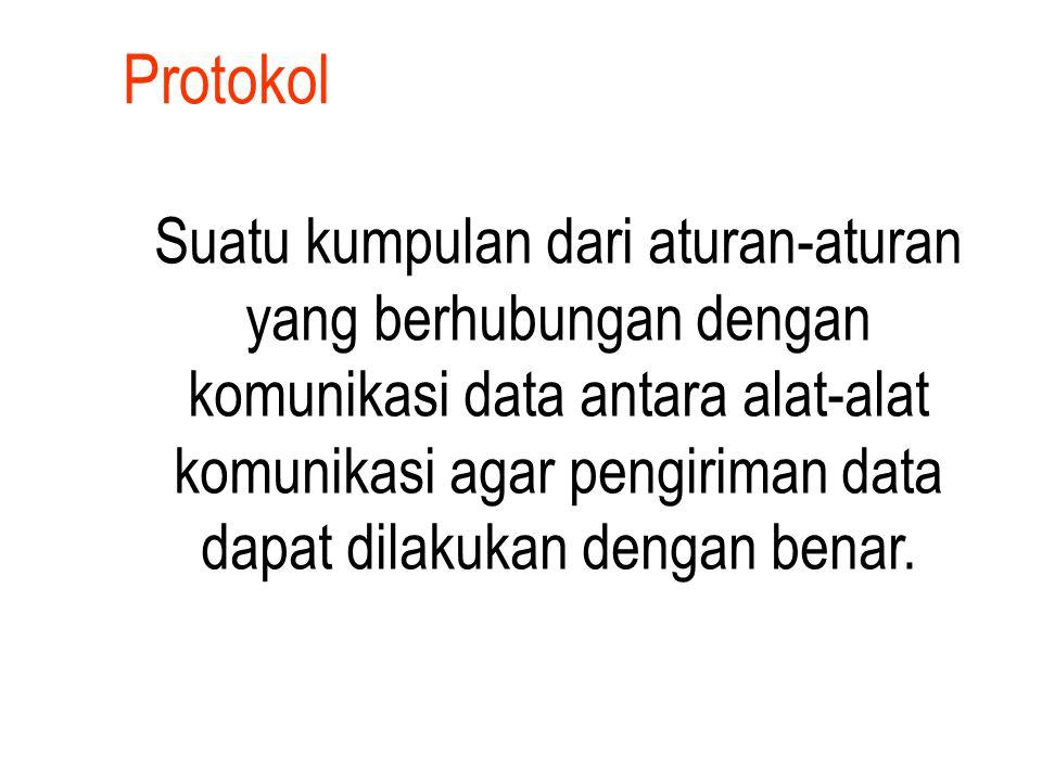 Protokol Suatu kumpulan dari aturan-aturan yang berhubungan dengan komunikasi data antara alat-alat komunikasi agar pengiriman data dapat dilakukan de