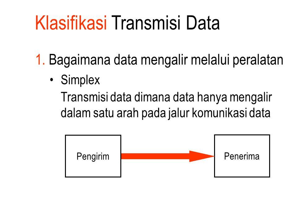 Klasifikasi Transmisi Data Half-Duplex Transmisi data dimana data dapat mengalir dalam dua arah pada jalur komunikasi data, dengan kondisi saling bergantian Penerima Pengirim Penerima