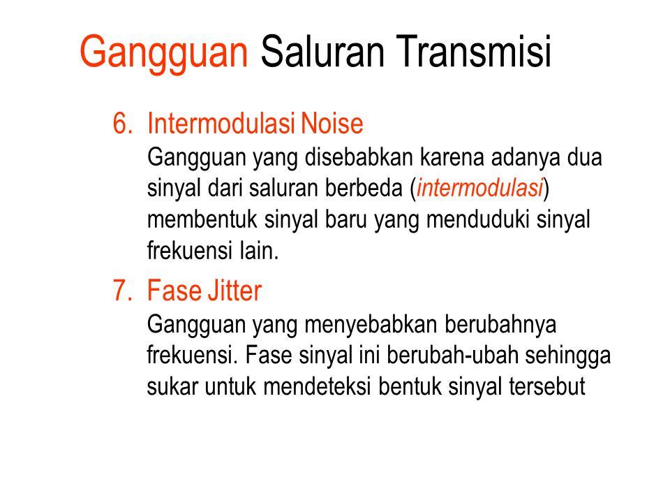 6. Intermodulasi Noise Gangguan yang disebabkan karena adanya dua sinyal dari saluran berbeda ( intermodulasi ) membentuk sinyal baru yang menduduki s