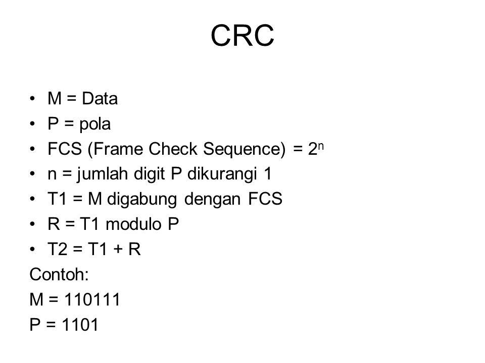 CRC M = Data P = pola FCS (Frame Check Sequence) = 2 n n = jumlah digit P dikurangi 1 T1 = M digabung dengan FCS R = T1 modulo P T2 = T1 + R Contoh: M