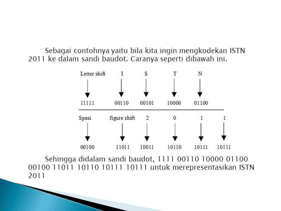 Sebagai contohnya yaitu bila kita ingin mengkodekan ISTN 2011 ke dalam sandi baudot. Caranya seperti dibawah ini. Sehingga didalam sandi baudot, 1111