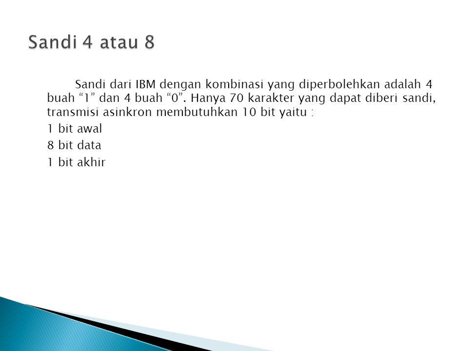 "Sandi dari IBM dengan kombinasi yang diperbolehkan adalah 4 buah ""1"" dan 4 buah ""0"". Hanya 70 karakter yang dapat diberi sandi, transmisi asinkron mem"