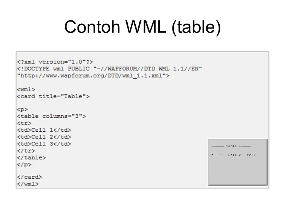 Contoh WML (table)‏