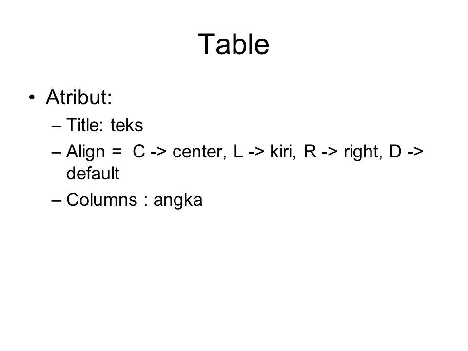 Table Atribut: –Title: teks –Align = C -> center, L -> kiri, R -> right, D -> default –Columns : angka