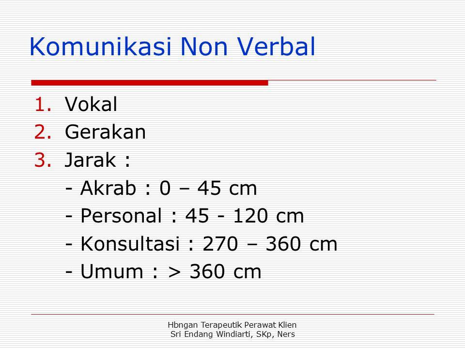Hbngan Terapeutik Perawat Klien Sri Endang Windiarti, SKp, Ners Komunikasi Non Verbal 1.Vokal 2.Gerakan 3.Jarak : - Akrab : 0 – 45 cm - Personal : 45
