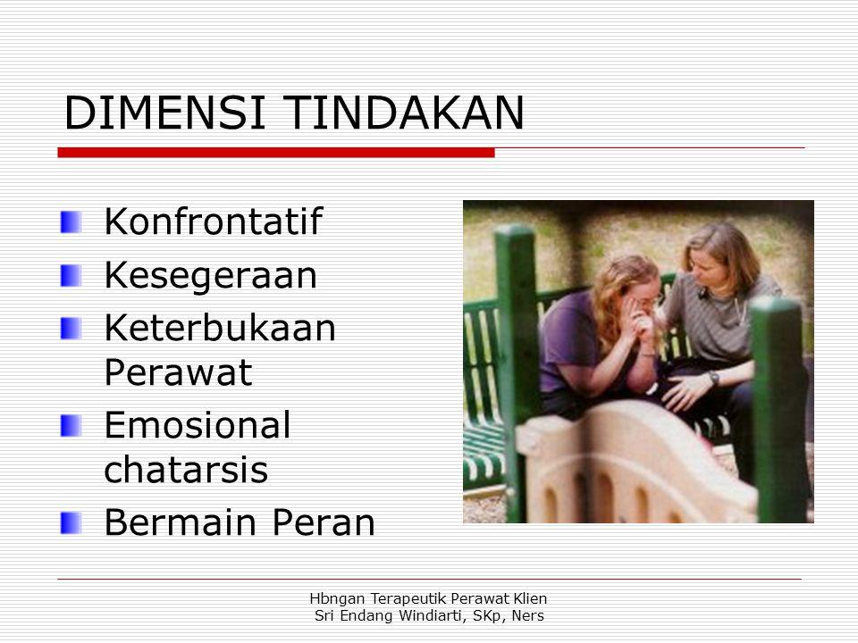 Hbngan Terapeutik Perawat Klien Sri Endang Windiarti, SKp, Ners DIMENSI TINDAKAN Konfrontatif Kesegeraan Keterbukaan Perawat Emosional chatarsis Berma