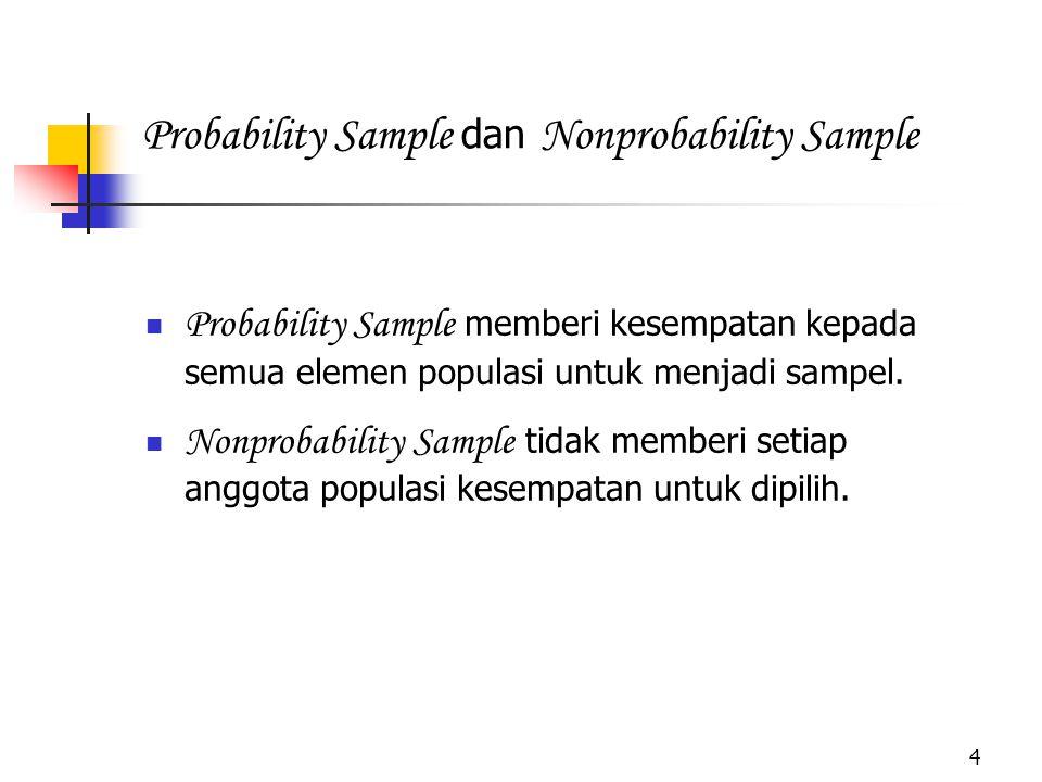 Probability Sample dan Nonprobability Sample Probability Sample memberi kesempatan kepada semua elemen populasi untuk menjadi sampel.