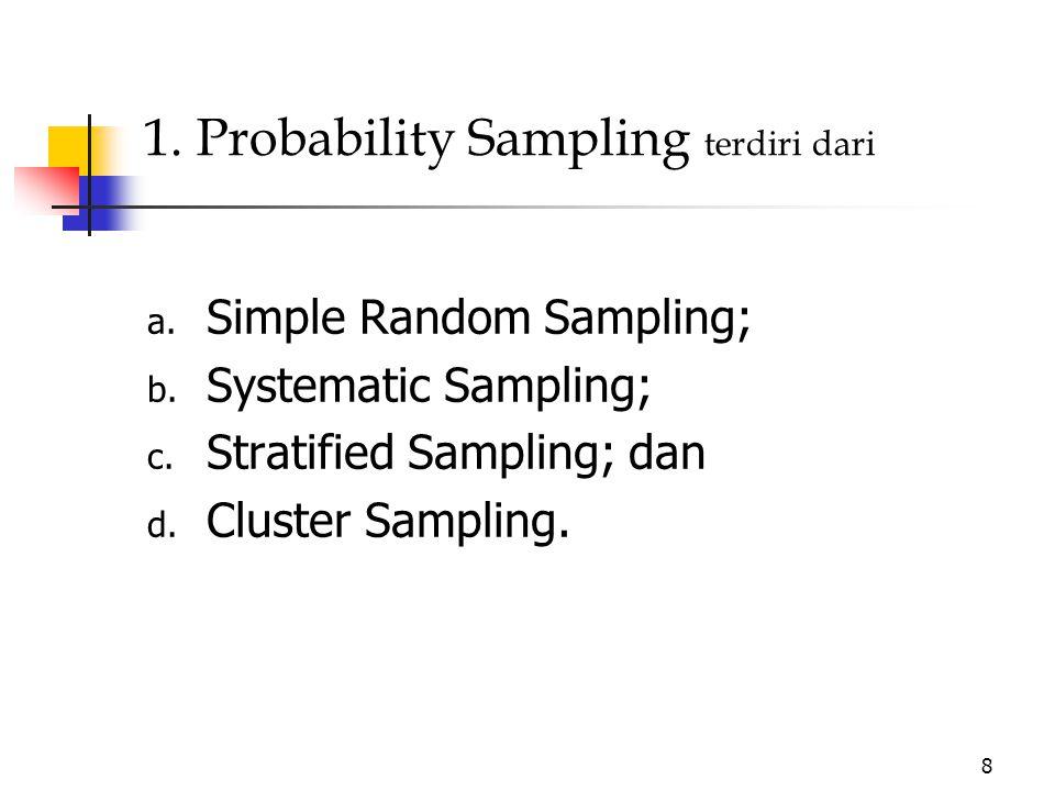 1.Probability Sampling terdiri dari a. Simple Random Sampling; b.