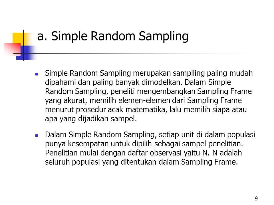 b.Quota Sampling.