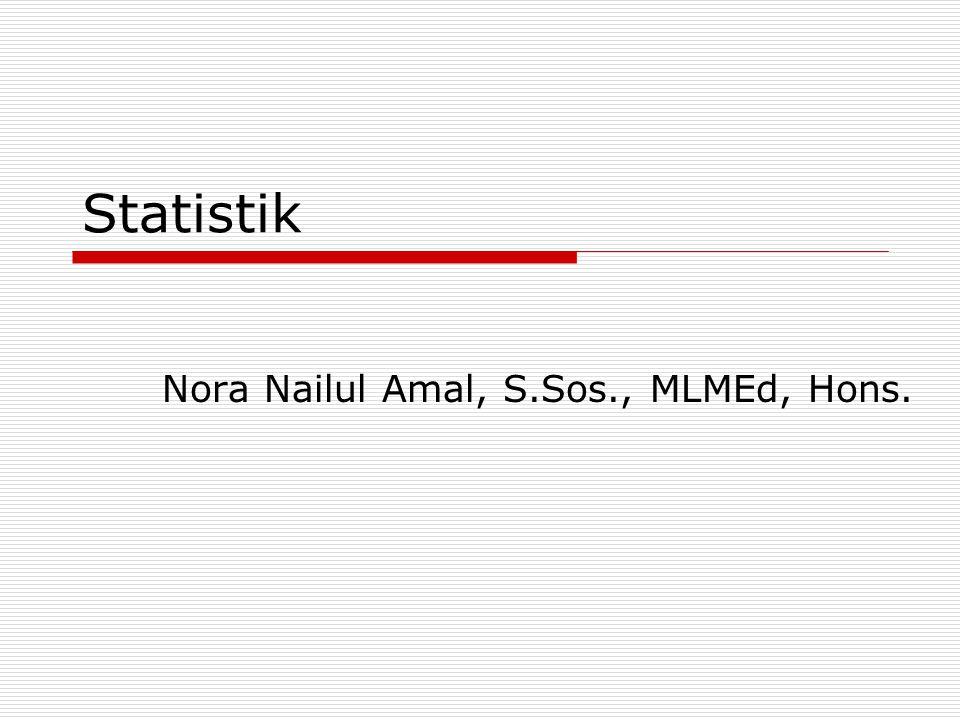 Statistik Nora Nailul Amal, S.Sos., MLMEd, Hons.