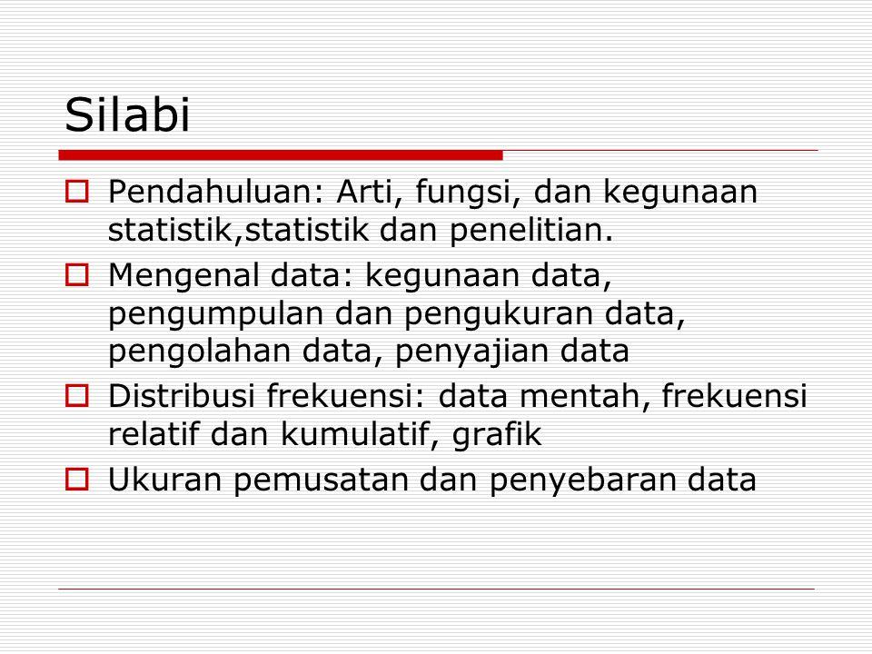 Silabi  Pendahuluan: Arti, fungsi, dan kegunaan statistik,statistik dan penelitian.  Mengenal data: kegunaan data, pengumpulan dan pengukuran data,