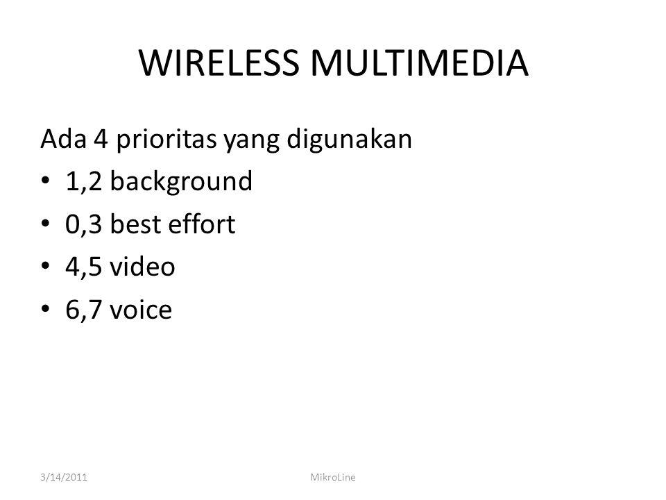 WIRELESS MULTIMEDIA Ada 4 prioritas yang digunakan 1,2 background 0,3 best effort 4,5 video 6,7 voice 3/14/2011MikroLine