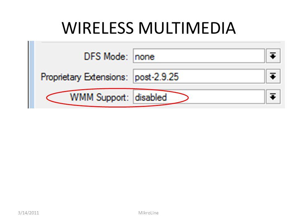 WIRELESS MULTIMEDIA 3/14/2011MikroLine