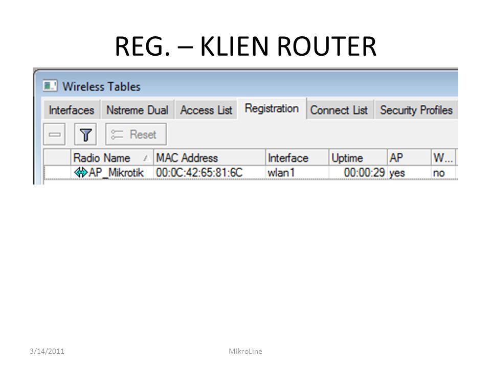 REG. – KLIEN ROUTER 3/14/2011MikroLine