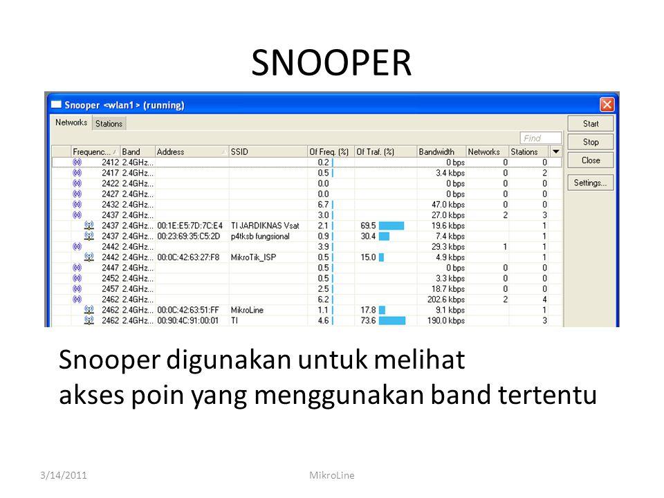 SNOOPER Snooper digunakan untuk melihat akses poin yang menggunakan band tertentu 3/14/2011MikroLine