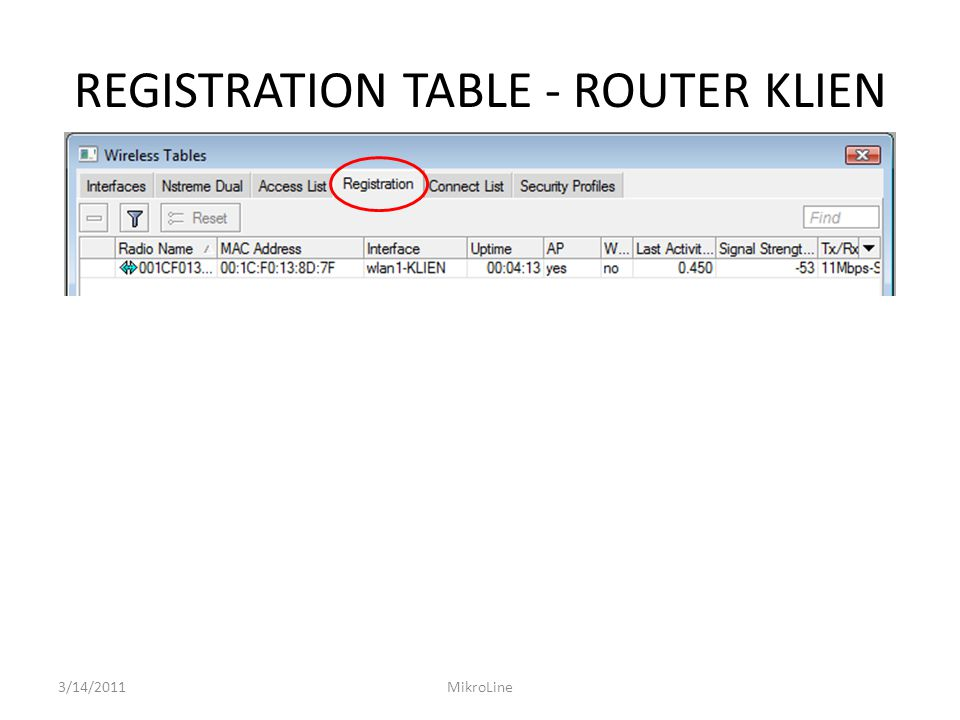 REGISTRATION TABLE - ROUTER KLIEN 3/14/2011MikroLine