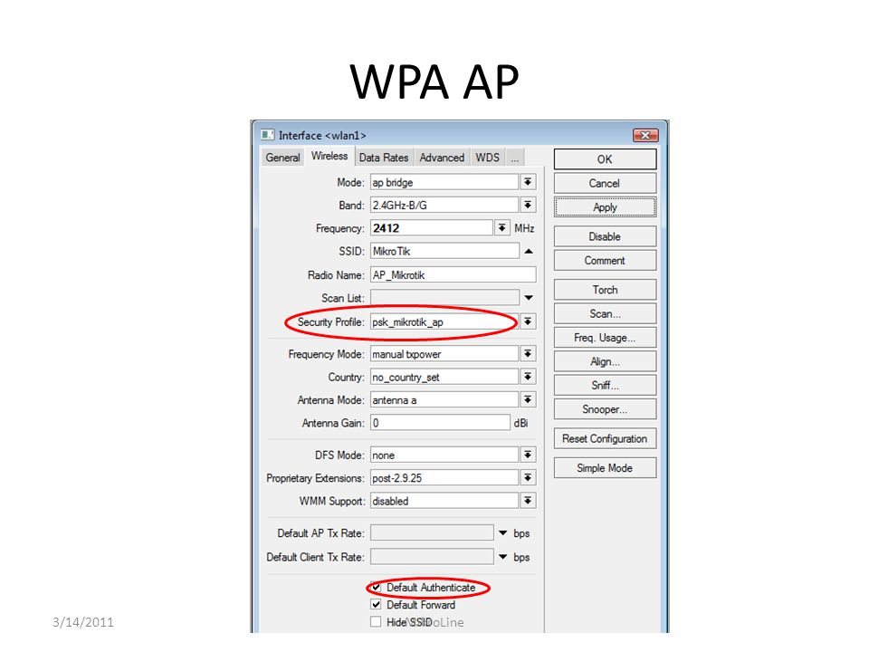 WPA AP 3/14/2011MikroLine