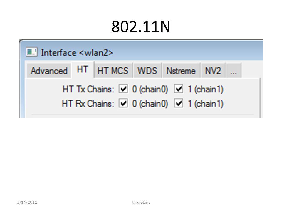 802.11N 3/14/2011MikroLine