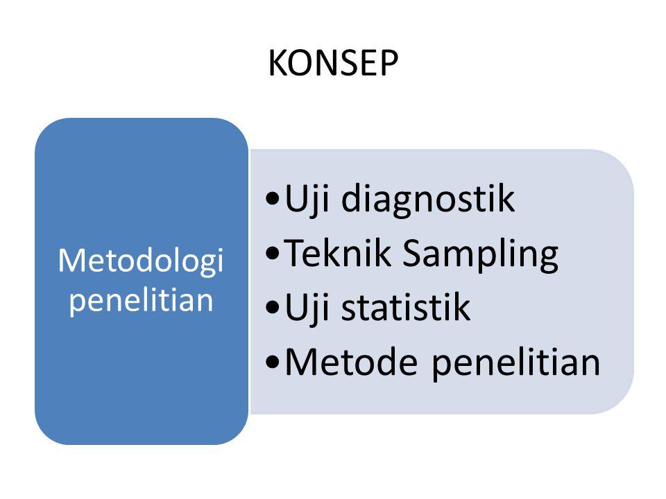 KONSEP Uji diagnostik Teknik Sampling Uji statistik Metode penelitian Metodologi penelitian