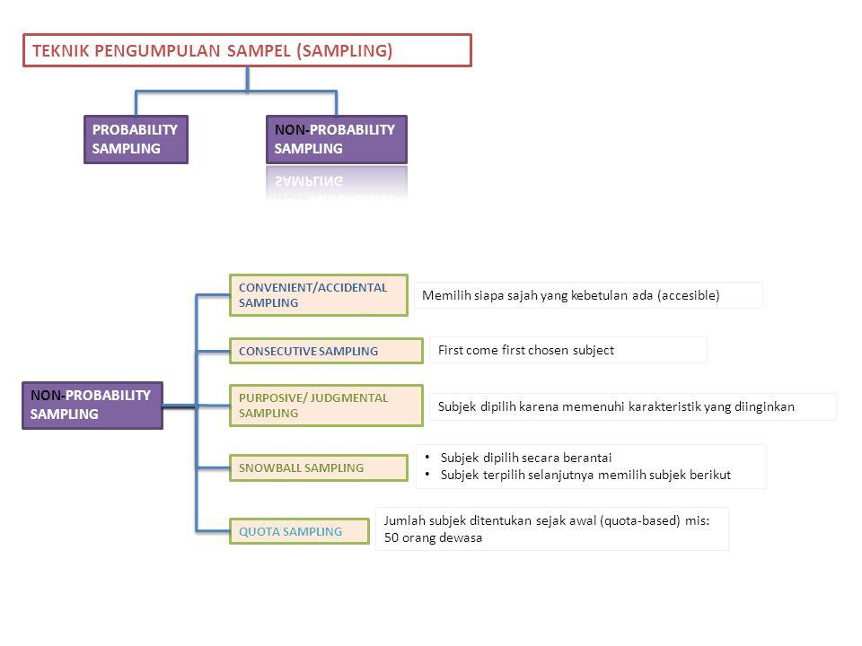 DESIGN PENELITIAN OBSERVASIONAL EKSPERIMENTAL ADA PERLAKUAN /INTERVENSI DESKRIPTIF ANALITIK / ETIOLOGI TIDAK ADA PERBANDINGAN ANTAR TIAP KELOMPOK ADA PERBANDINGAN ANTAR TIAP KELOMPOK LAPORAN KASUS CASE-SERIES 2 jenis kohort: Prospective cohort Retrospective/historical cohort Subjek diikuti untuk periode tertentu SANGAT BAIK menilai KAUSALITAS Relatif LAMA dan MAHAL Menghitung RELATIF RISK (RR) KOHORT 2 KELOMPOK: Kelompok kasus (sakit) dan kelompok kontrol (sehat) Retrospektif, sewaktu DAPAT melihat KAUSALITAS Umum digunakan pada KASUS LANGKA Menghitung ODDS RATIO (OR) CASE-CONTROL Deskriptif, sewaktu HUBUNGAN ASOSIASI  TIDAK KAUSALITAS CEPAT DAN MURAH Menghitung RELATIF RISK (RR) POTONG LINTANG