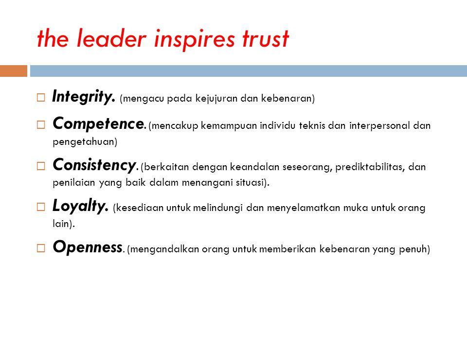 the leader inspires trust  Integrity. (mengacu pada kejujuran dan kebenaran)  Competence. (mencakup kemampuan individu teknis dan interpersonal dan